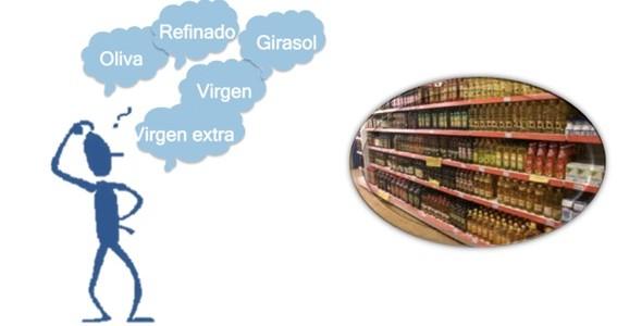 Me pregunto, como una consumidora más de los AceiteS de Oliva … y me sigo preguntando